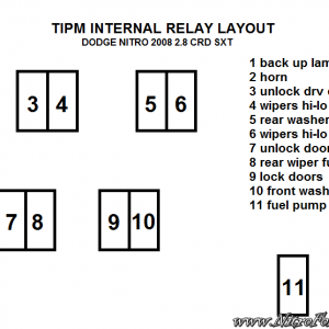 TIPM RELAY LAYOUT